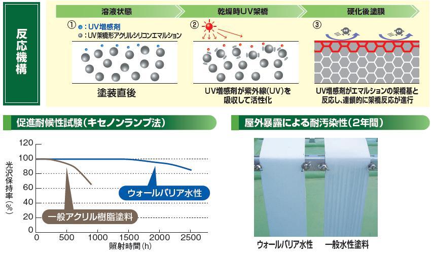 水系反応04