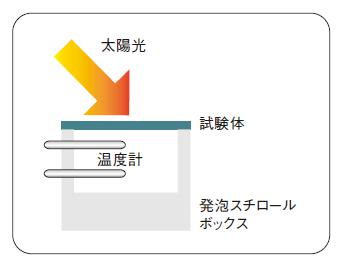 ダンネツ絵01
