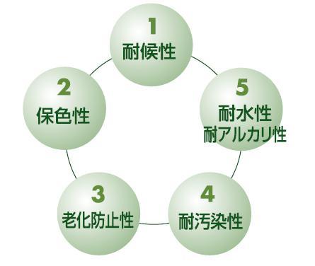 カワラ絵05